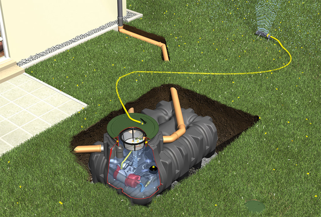 Rainwater use with system